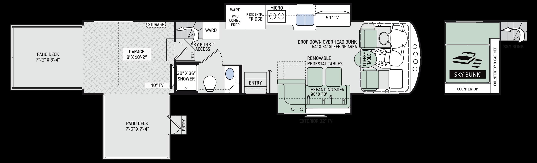 Product Builder Steps