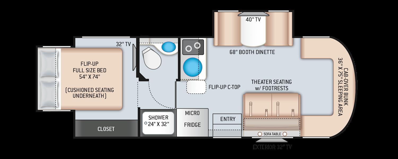Synergy Class C Motorhomes - Floor